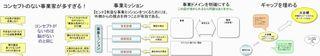 失敗しない起業の方法.jpg