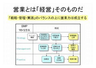 SMPメソッド002.jpg